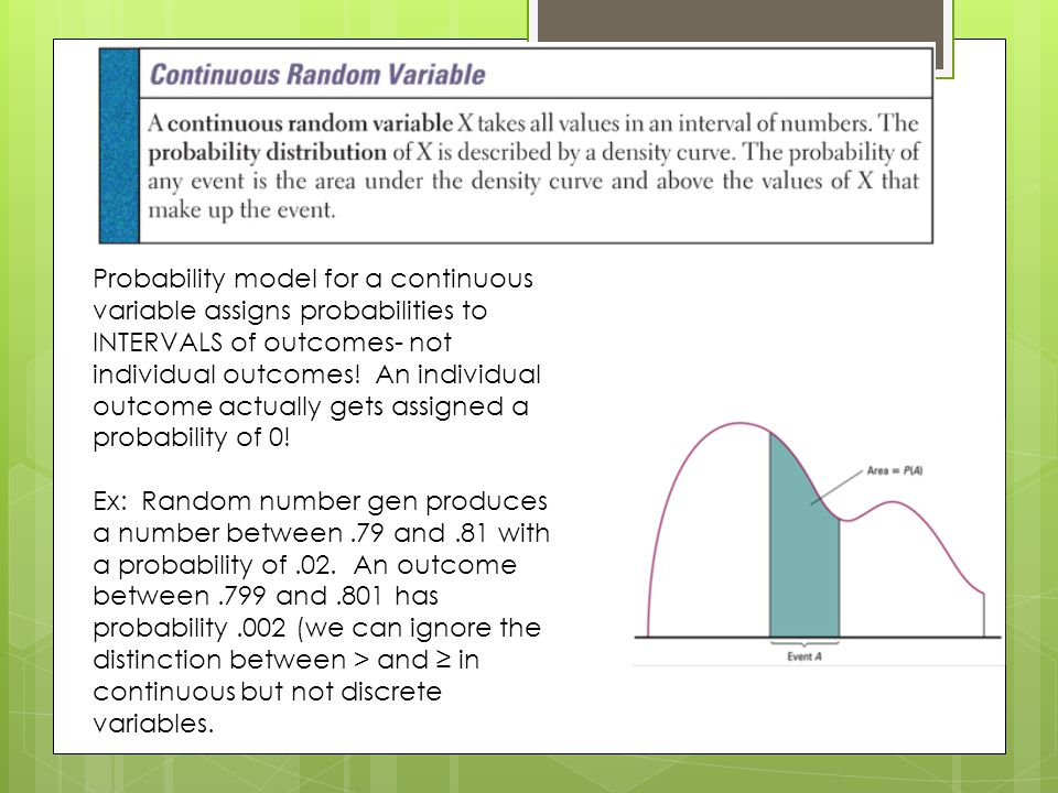 Probability model for a continuous variable assigns probabilities to INTERVALS of outcomes- not individual outcomes! An individual outcome actually gets assigned a probability of 0!
