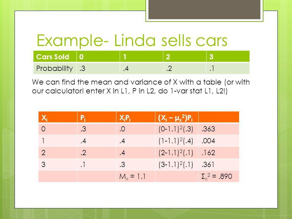 Example- Linda sells cars