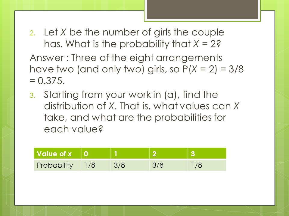 Let X be the number of girls the couple has