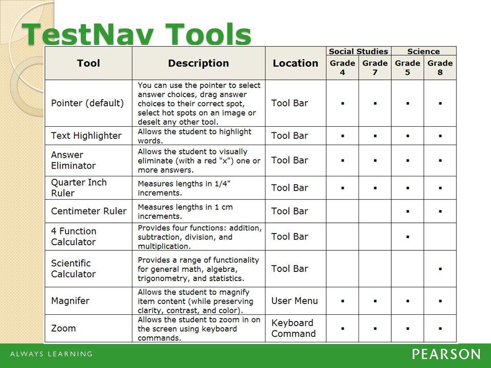 TestNav Tools