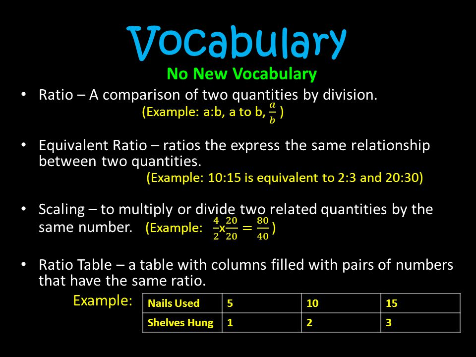 Vocabulary No New Vocabulary