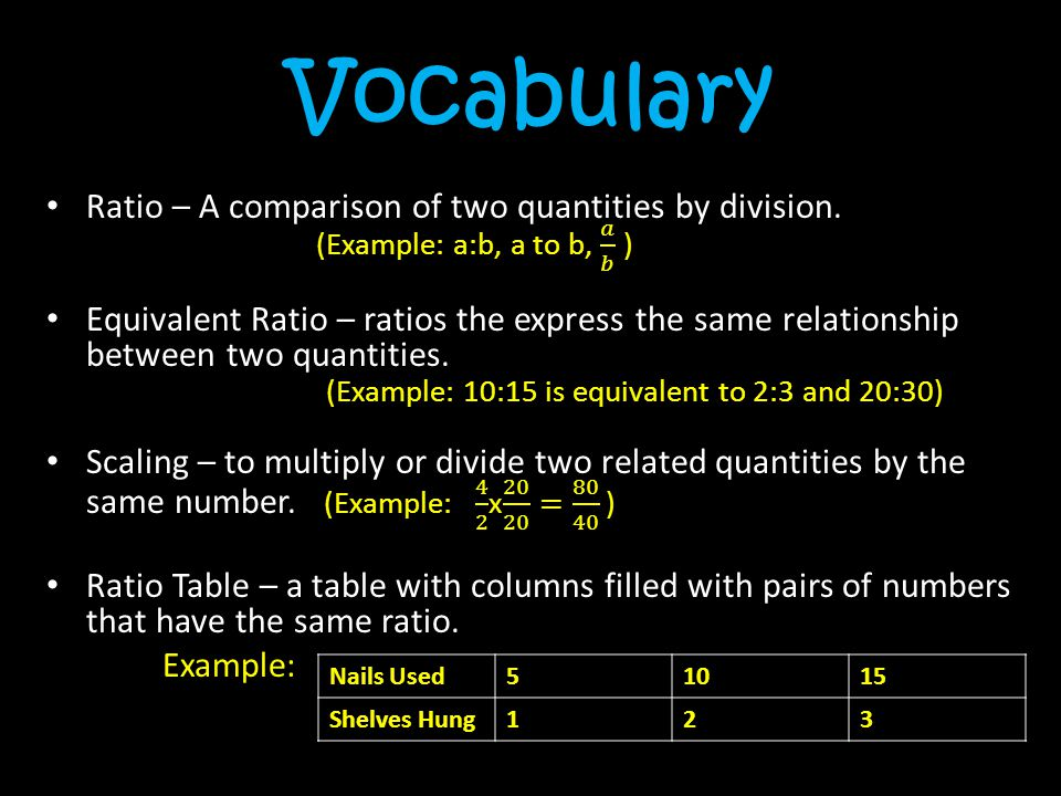 Vocabulary Ratio – A comparison of two quantities by division. (Example: a:b, a to b, 𝑎 𝑏 )