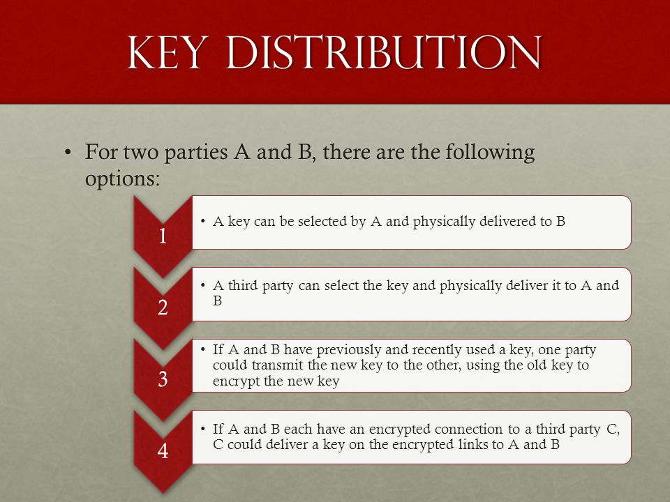 Key Distribution For two parties A and B, there are the following options: 1. A key can be selected by A and physically delivered to B.