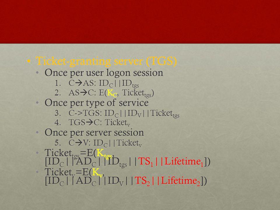 Ticket-granting server (TGS)