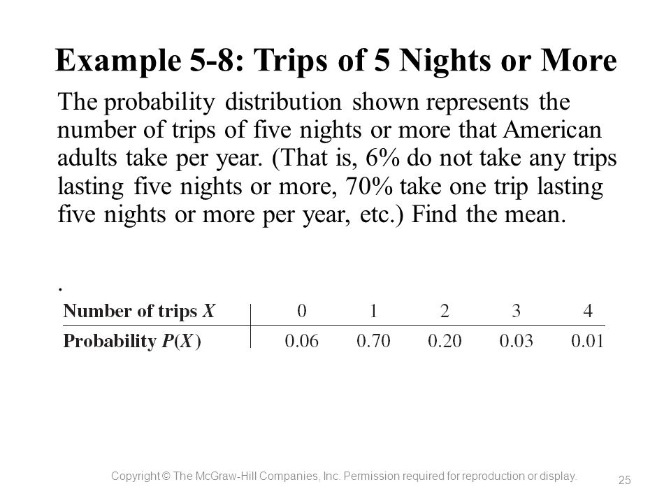 Example 5-8: Trips of 5 Nights or More