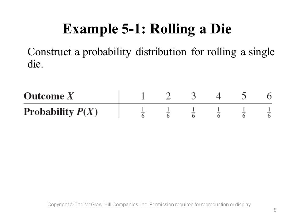 Example 5-1: Rolling a Die