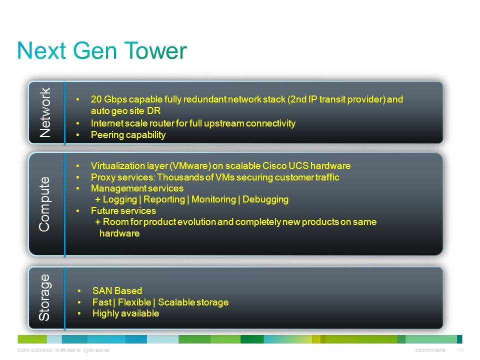 Next Gen Tower Network Compute Storage