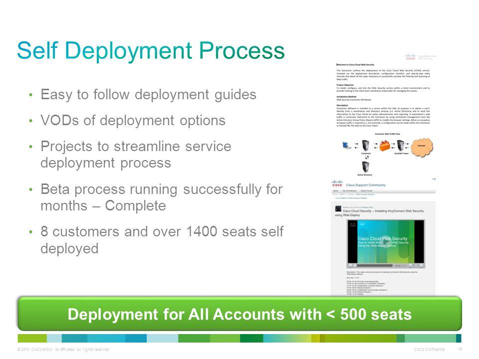 Self Deployment Process