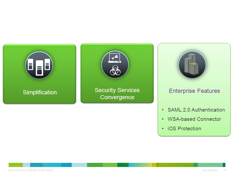 Security Services Convergence