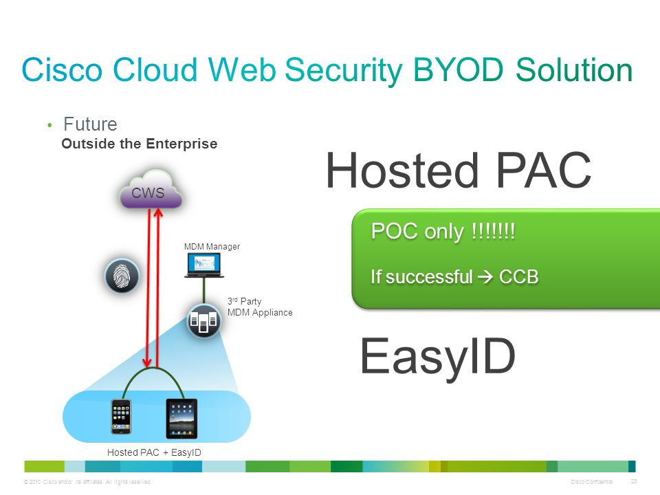 Cisco Cloud Web Security BYOD Solution