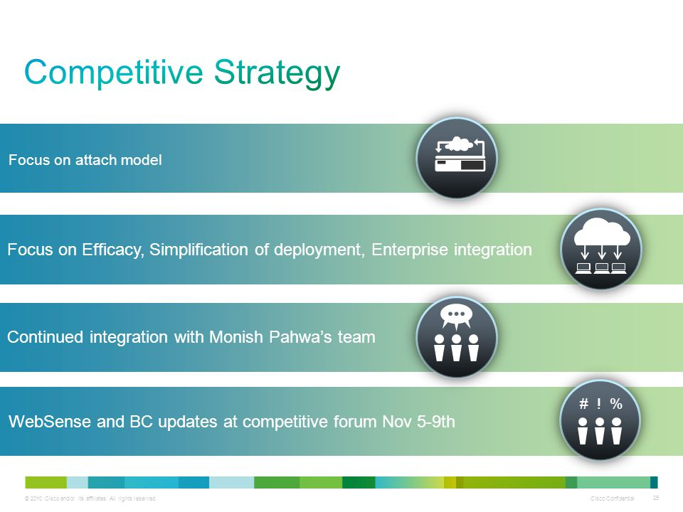Competitive Strategy Focus on attach model. Focus on Efficacy, Simplification of deployment, Enterprise integration.