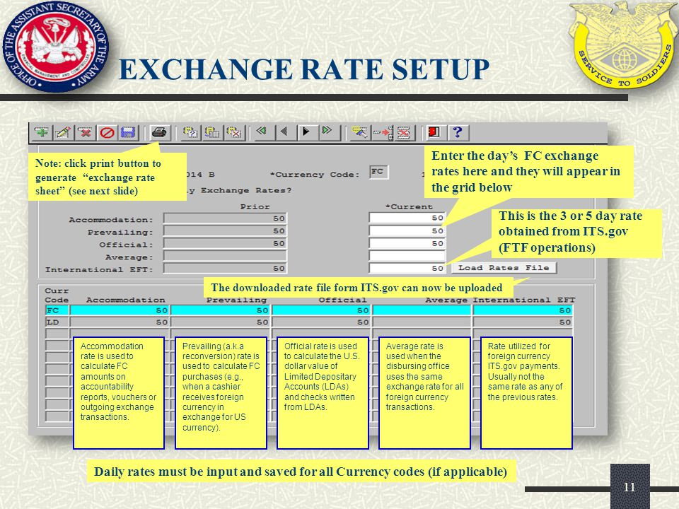 EXCHANGE RATE SETUP Enter the day's FC exchange rates here and they will appear in the grid below.