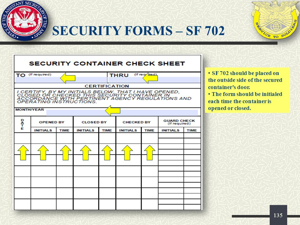 SECURITY FORMS – SF 702 SF 702 should be placed on the outside side of the secured container's door.