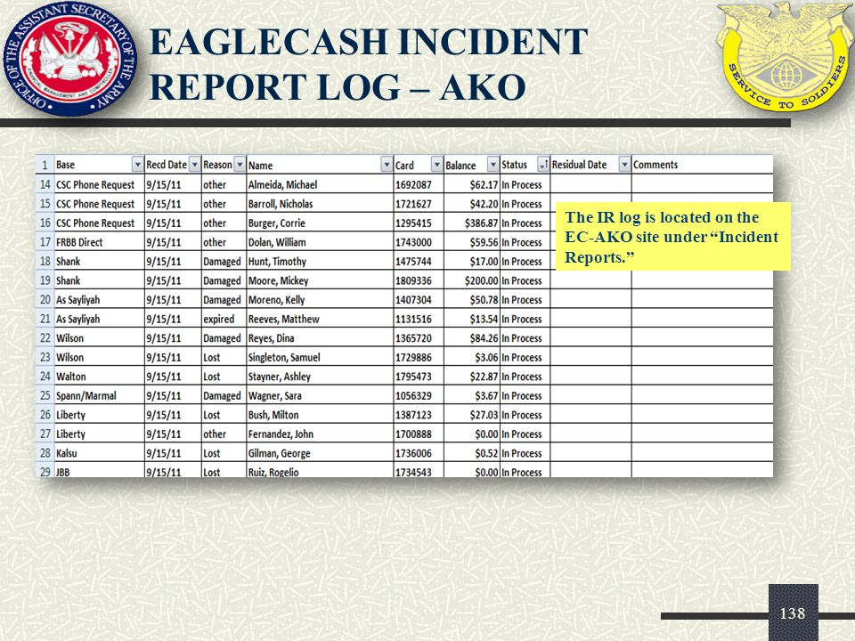 EAGLECASH INCIDENT REPORT LOG – AKO
