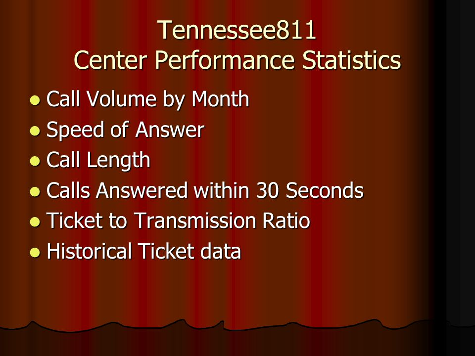 Tennessee811 Center Performance Statistics