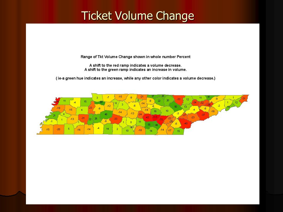 Ticket Volume Change
