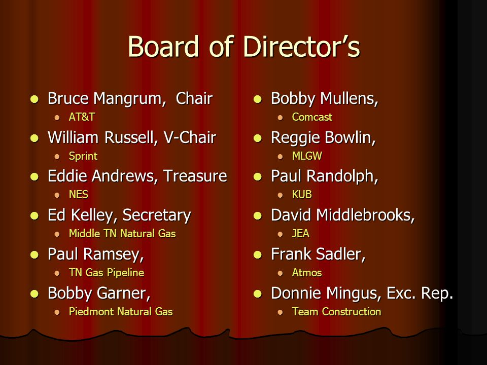 Board of Director's Bruce Mangrum, Chair William Russell, V-Chair