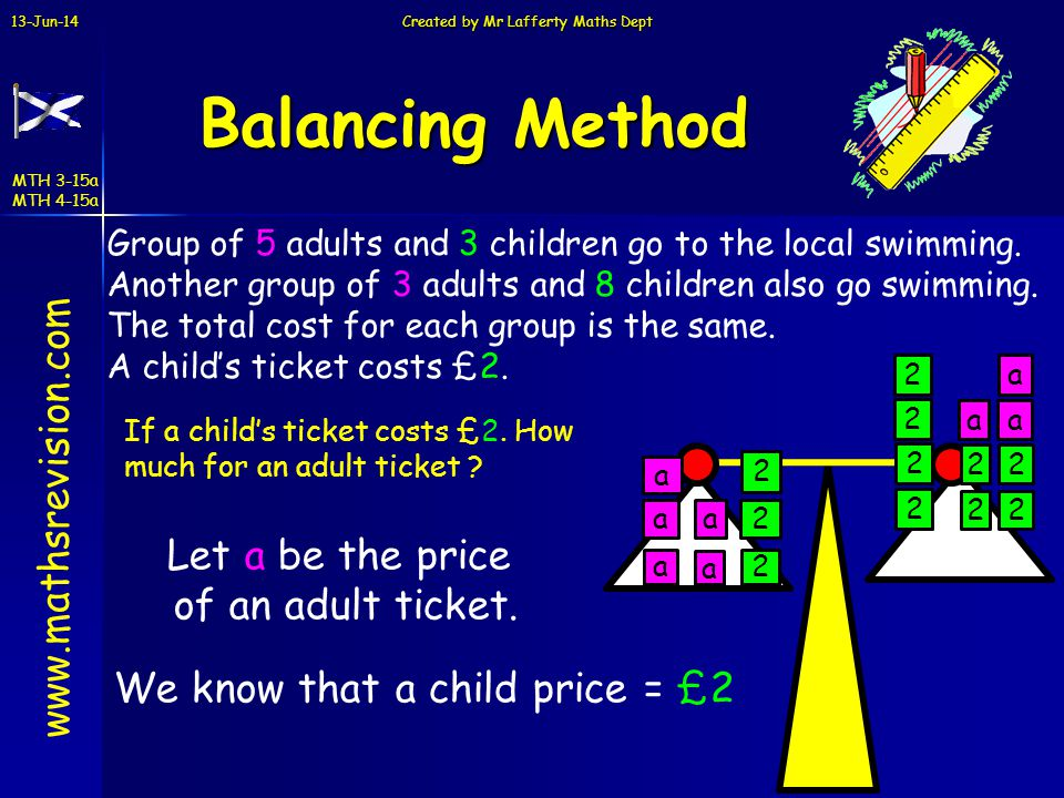 Balancing Method www.mathsrevision.com Let a be the price