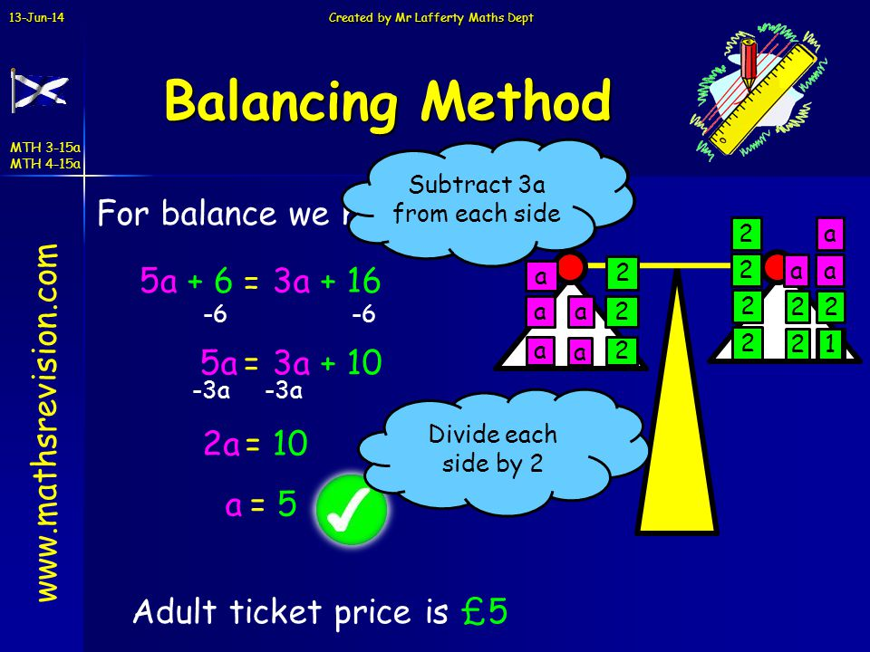 Balancing Method For balance we have 5a + 6 = 3a + 16 5a = 3a + 10