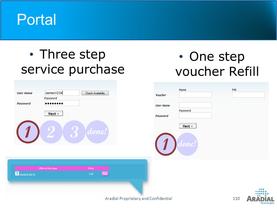 Portal Three step service purchase One step voucher Refill