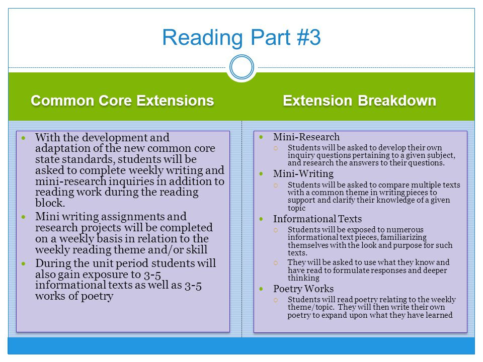 Common Core Extensions