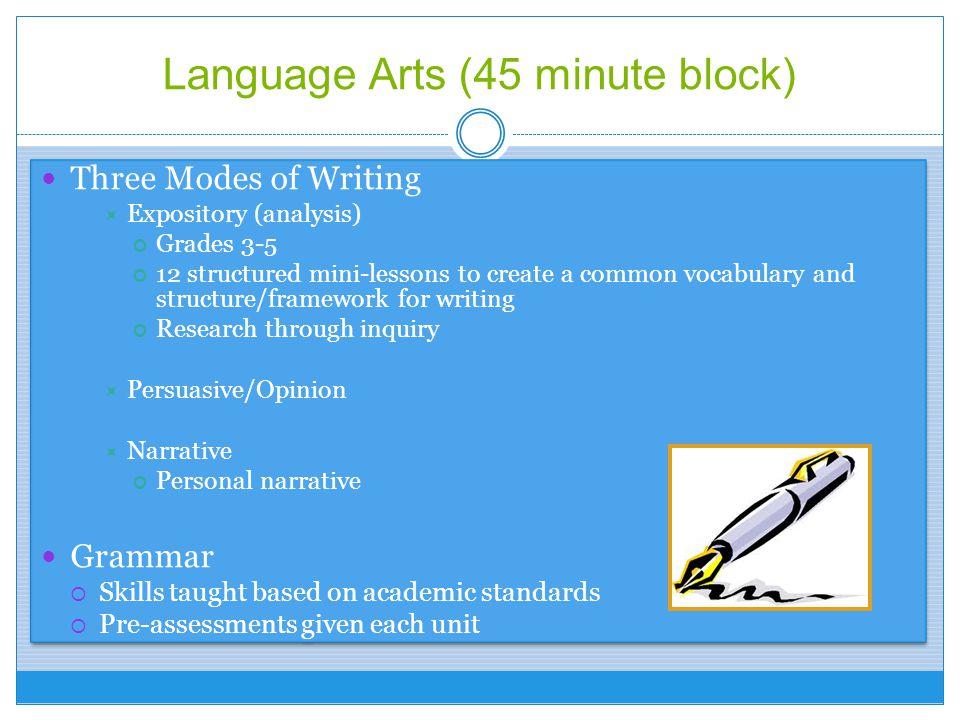 Language Arts (45 minute block)