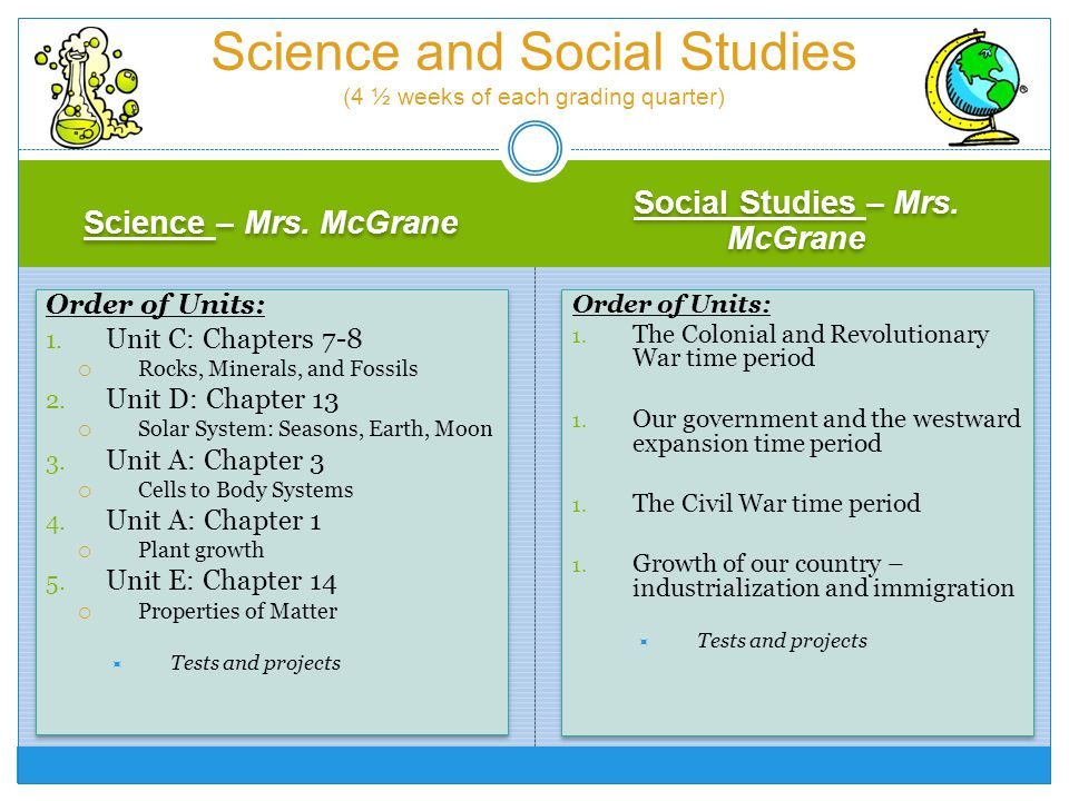 Science and Social Studies (4 ½ weeks of each grading quarter)