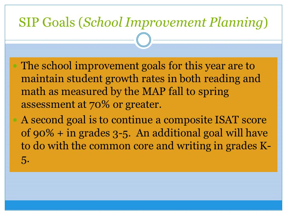 SIP Goals (School Improvement Planning)