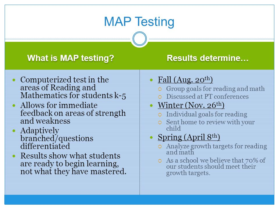 MAP Testing What is MAP testing Results determine…
