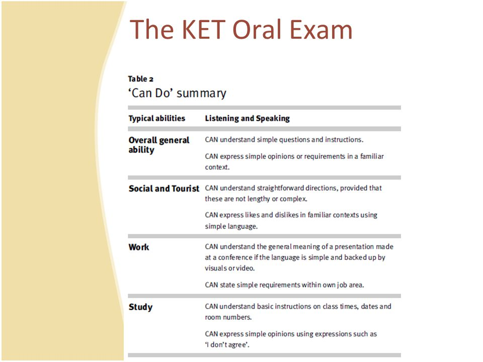 The KET Oral Exam