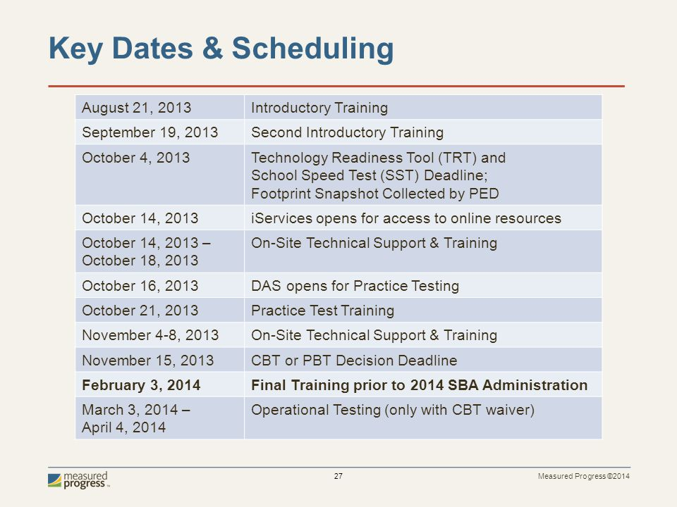 Key Dates & Scheduling August 21, 2013 Introductory Training