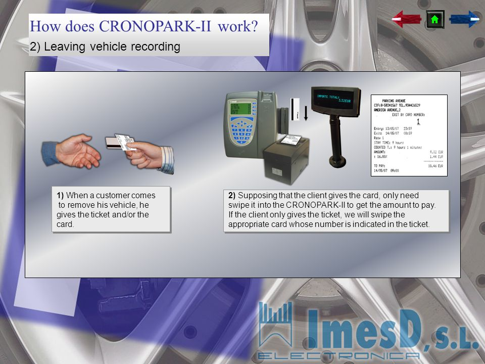 How does CRONOPARK-II work