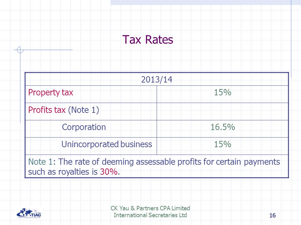 Tax Rates 2013/14 Property tax 15% Profits tax (Note 1) Corporation