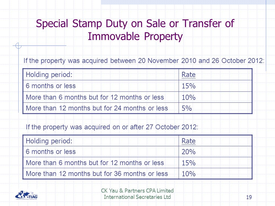 Special Stamp Duty on Sale or Transfer of Immovable Property