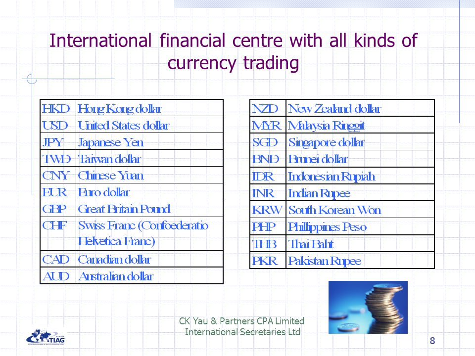 International financial centre with all kinds of currency trading