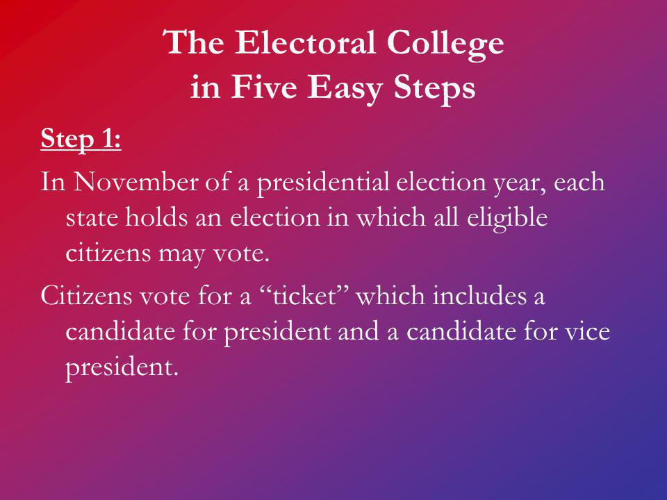 The Electoral College in Five Easy Steps