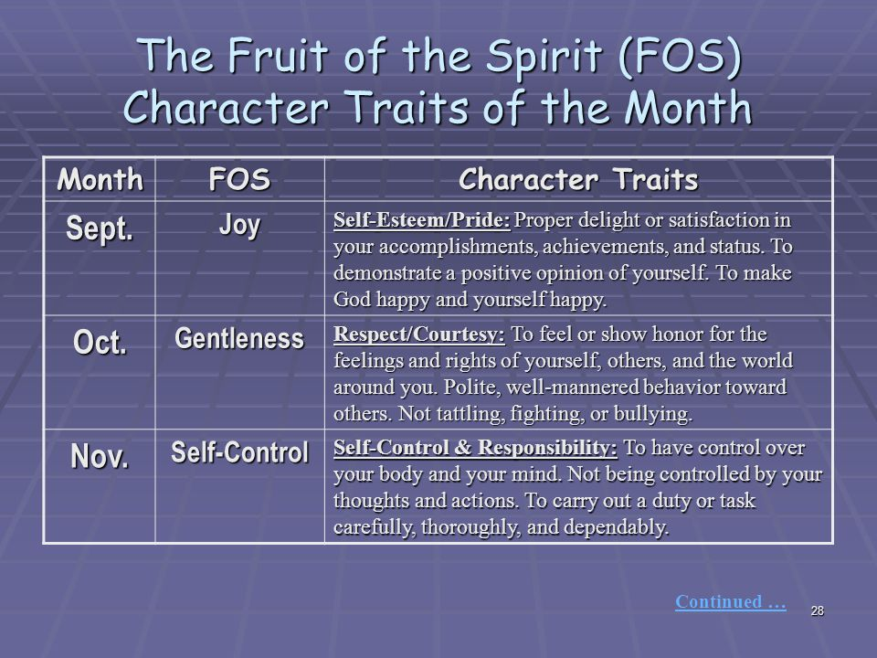 The Fruit of the Spirit (FOS) Character Traits of the Month