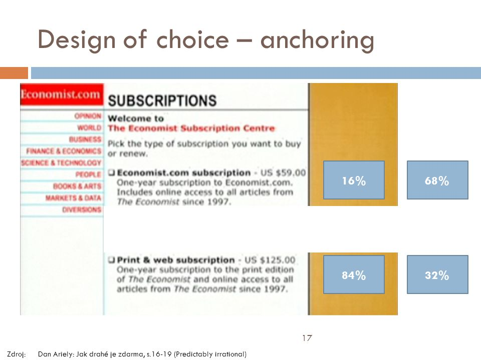 Design of choice – anchoring