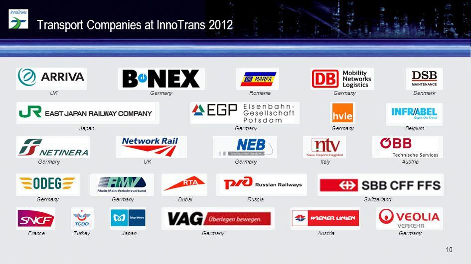 Transport Companies at InnoTrans 2012