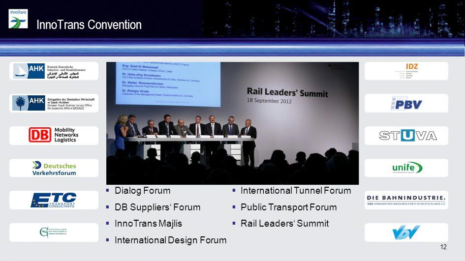 InnoTrans Convention Dialog Forum International Tunnel Forum