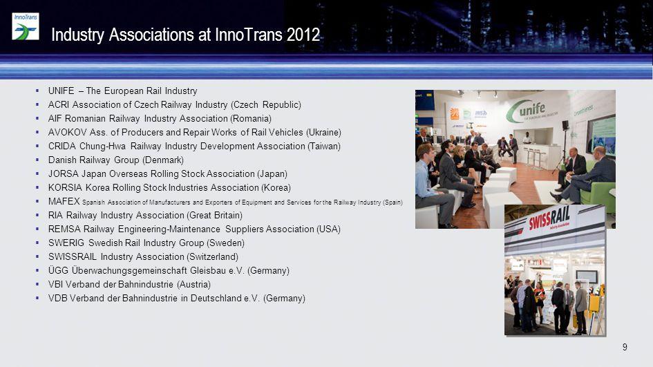 Industry Associations at InnoTrans 2012