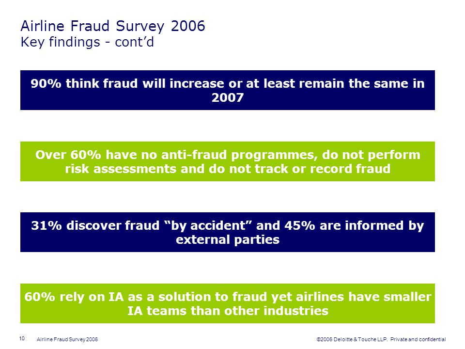 Airline Fraud Survey 2006 Key findings - cont'd