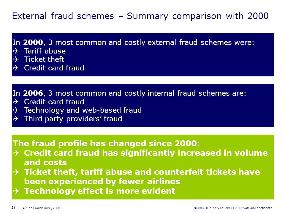 External fraud schemes – Summary comparison with 2000