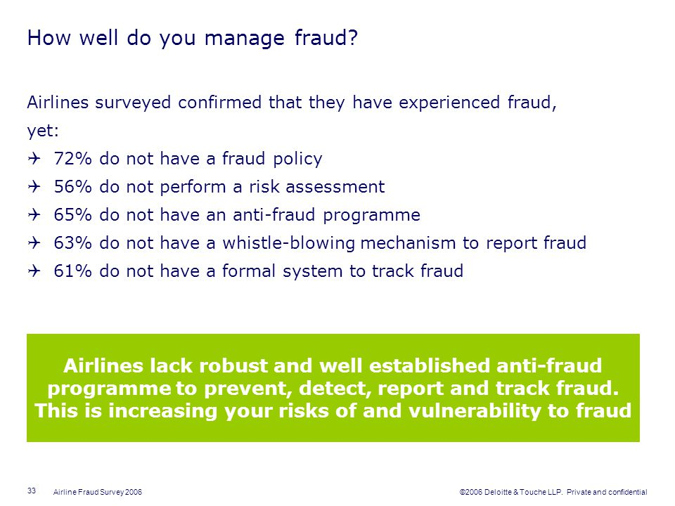 How well do you manage fraud