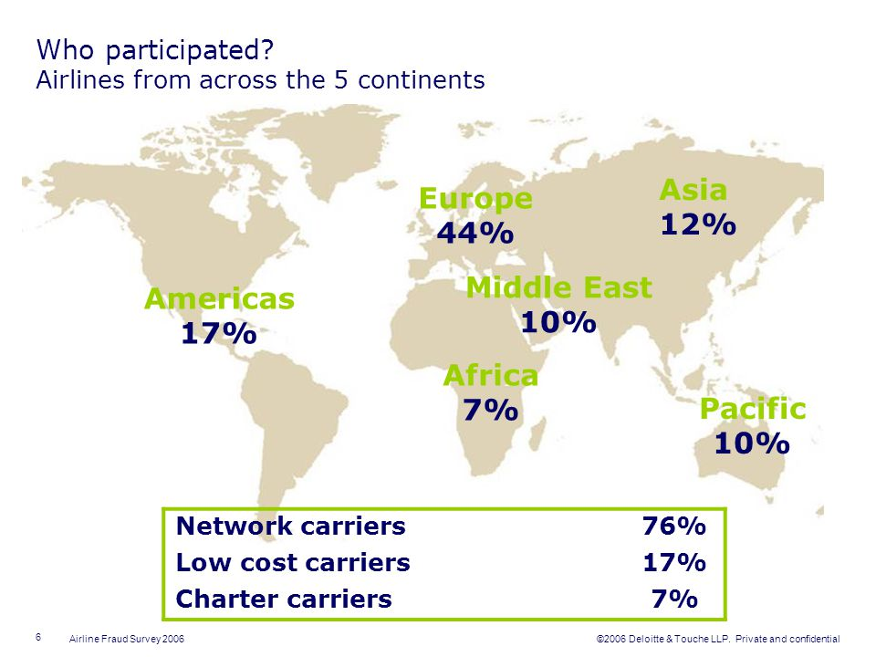 Who participated Airlines from across the 5 continents