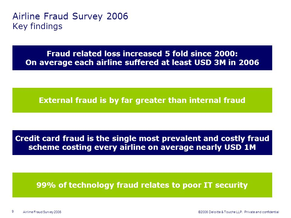 Airline Fraud Survey 2006 Key findings