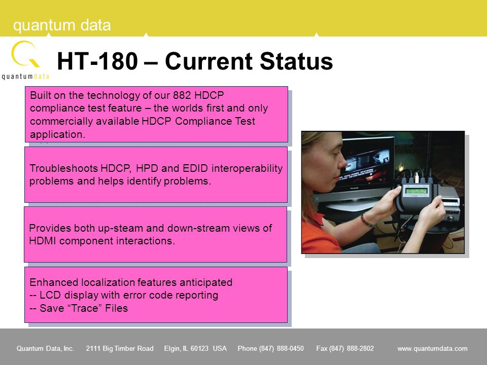 HT-180 – Current Status Built on the technology of our 882 HDCP