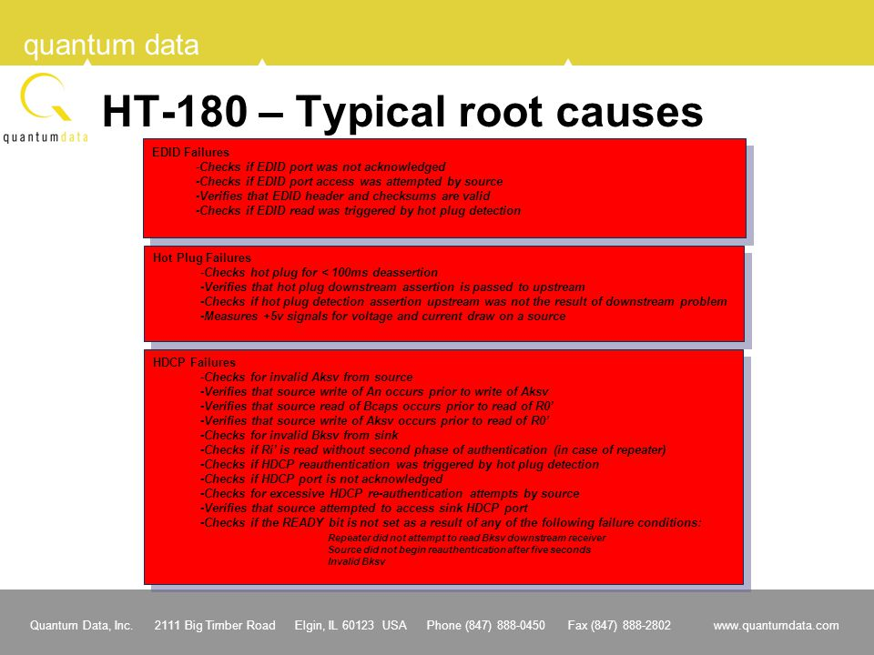 HT-180 – Typical root causes