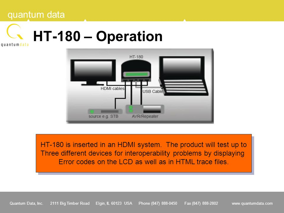 HT-180 – Operation HT-180 is inserted in an HDMI system. The product will test up to.