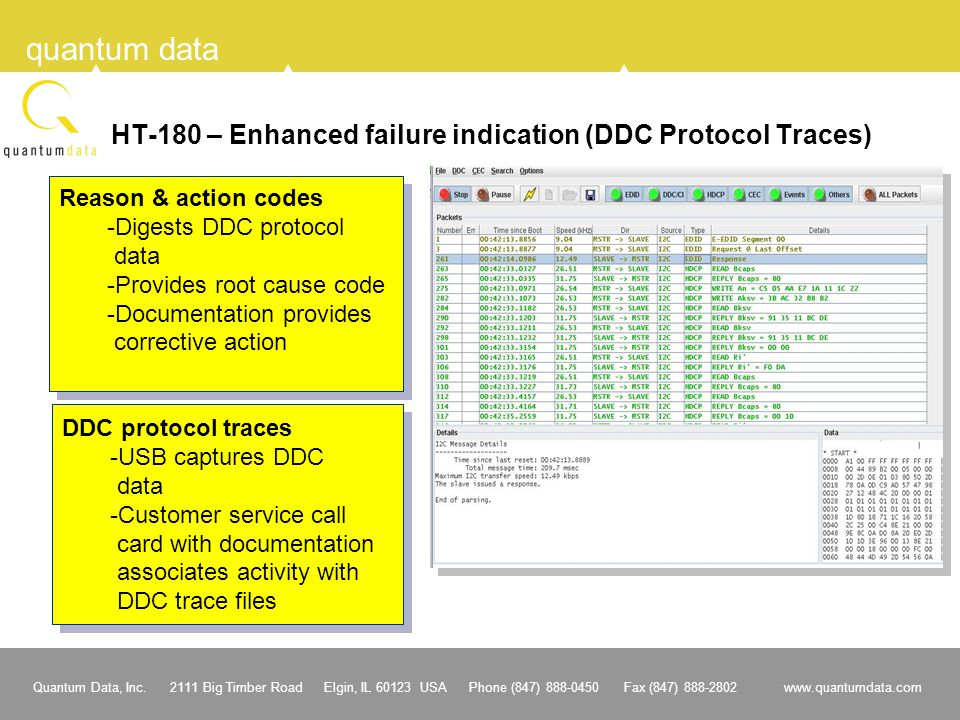 HT-180 – Enhanced failure indication (DDC Protocol Traces)